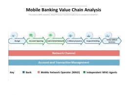Mobile Banking Value Chain Analysis
