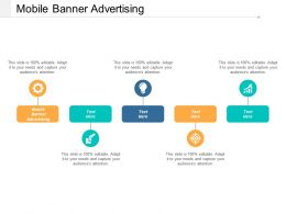 Mobile Banner Advertising Ppt Powerpoint Presentation Inspiration Mockup Cpb