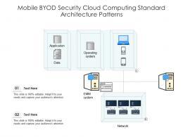 Mobile BYOD Security Cloud Computing Standard Architecture Patterns Ppt Presentation Diagram
