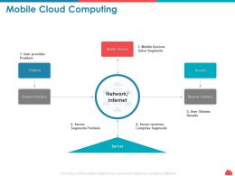 Mobile Cloud Computing Browser Interface Ppt Powerpoint Presentation Graphics