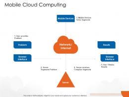 Mobile Cloud Computing Cloud Computing Ppt Sample