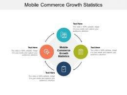 Mobile Commerce Growth Statistics Ppt Powerpoint Presentation Pictures Slide Download Cpb