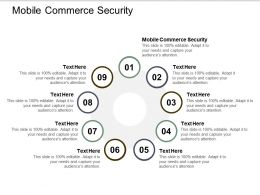 Mobile Commerce Security Ppt Powerpoint Presentation Infographic Template Icons Cpb