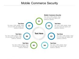 Mobile Commerce Security Ppt Powerpoint Presentation Outline Maker Cpb