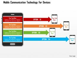 Mobile Communication Technology For Devices Flat Powerpoint Design