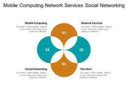Mobile Computing Network Services Social Networking Compliance Solutions Cpb