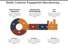 Mobile Customer Engagement Manufacturing Marketing Budget Optimize Campaign Roi Cpb