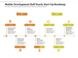 Mobile Development Half Yearly Start Up Roadmap