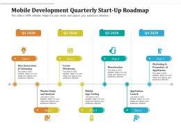Mobile Development Quarterly Start Up Roadmap