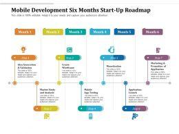 Mobile Development Six Months Start Up Roadmap