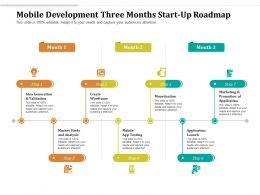 Mobile Development Three Months Start Up Roadmap