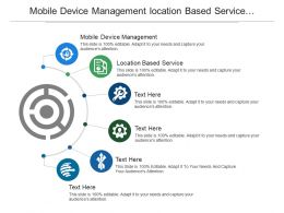 Mobile Device Management Location Based Service Usability Security