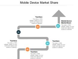Mobile Device Market Share Ppt Powerpoint Presentation File Shapes Cpb
