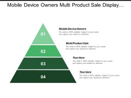 Mobile Device Owners Multi Product Sale Display Advertising