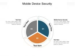 Mobile Device Security Ppt Powerpoint Presentation Ideas Format Cpb