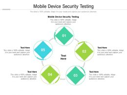 Mobile Device Security Testing Ppt Powerpoint Presentation Summary File Formats Cpb
