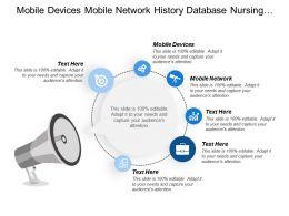Mobile Devices Mobile Network History Database Nursing Administration