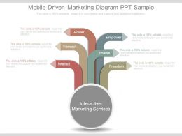 Mobile Driven Marketing Diagram Ppt Sample