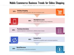 Mobile Ecommerce Business Trends For Online Shopping