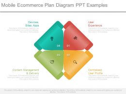 Mobile Ecommerce Plan Diagram Ppt Examples