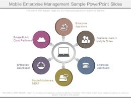 Mobile Enterprise Management Sample Powerpoint Slides