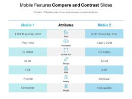 Mobile Features Compare And Contrast Slides