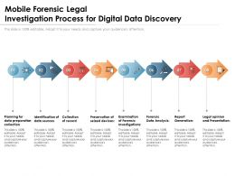 Mobile Forensic Legal Investigation Process For Digital Data Discovery