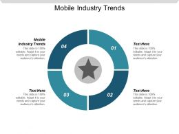 Mobile Industry Trends Ppt Powerpoint Presentation Gallery Mockup Cpb