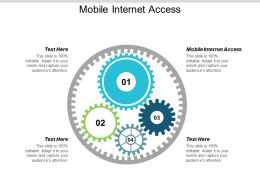 Mobile Internet Access Ppt Powerpoint Presentation Professional Model Cpb