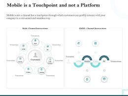 Mobile Is A Touchpoint And Not A Platform Interactions Ppt Powerpoint Introduction