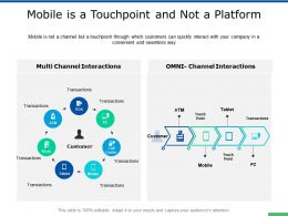 Mobile Is A Touchpoint And Not A Platform Mobile Ppt Powerpoint Slides