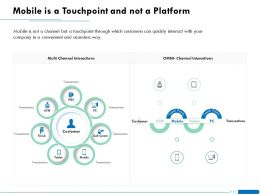 Mobile Is A Touchpoint And Not A Platform Way Ppt Powerpoint Presentation File