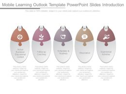 Mobile Learning Outlook Template Powerpoint Slides Introduction