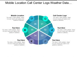 Mobile Location Call Center Logs Weather Data Advance Security
