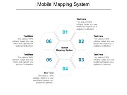 Mobile Mapping System Ppt Powerpoint Presentation Inspiration Example Cpb