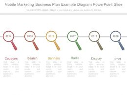 Mobile Marketing Business Plan Example Diagram Powerpoint Slide