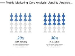 Mobile Marketing Core Analysis Usability Analysis Sem Analysis