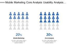 Mobile Marketing Core Analysis Usability Analysis Sem Analysis