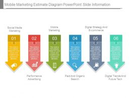 Mobile Marketing Estimate Diagram Powerpoint Slide Information