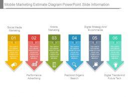 mobile_marketing_estimate_diagram_powerpoint_slide_information_Slide01
