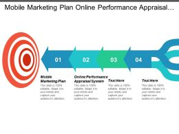 Mobile Marketing Plan Online Performance Appraisal System Leadership Transformation Cpb
