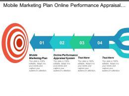 Mobile Marketing Plan Online Performance Appraisal System Leadership Transformation Cpb