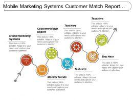 Mobile Marketing Systems Customer Match Report Investors Marketing Cpb