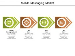 Mobile Messaging Market Ppt Powerpoint Presentation File Clipart Images Cpb