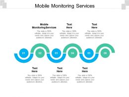 Mobile Monitoring Services Ppt Powerpoint Presentation File Icons Cpb
