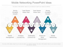 Mobile Networking Powerpoint Ideas
