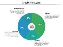 Mobile Networks Ppt Powerpoint Presentation Pictures Graphics Tutorials Cpb