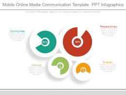 Mobile Online Media Communication Template Ppt Infographics