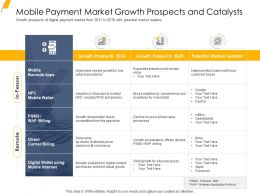 Mobile Payment Market Growth Prospects And Catalysts Ppt Presentation Show