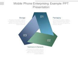 Mobile Phone Enterprising Example Ppt Presentation